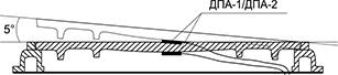 Датчик ДПА на крышке люка тип Л (лёгкий